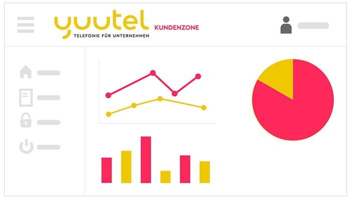 yuutel Kundenzone