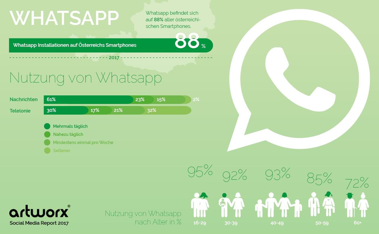 whatsapp-zahlen-oesterreich-2017-1