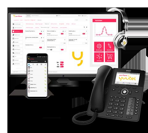 yuu Phone Cloud-Telefonanlage